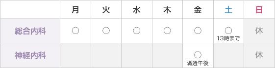 総合内科・神経内科診察日(デュエット内科クリニック)